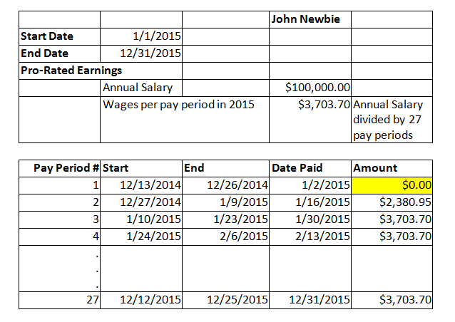 how to calculate bi weekly pay from annual salary